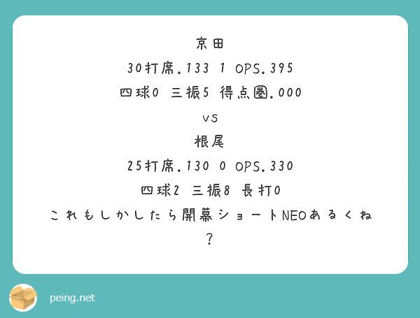 京田  30打席.133 1 OPS.395 四球0 三振5 得点圏.000  vs  根尾  25打席.130 0 OPS.330 四球2 三振8 長打0  これもしかしたら開幕ショートNEOあるくね?